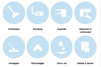 Ontstoppingsbedrijf Rotterdam? 24/7 ontstoppen van verstopt riool